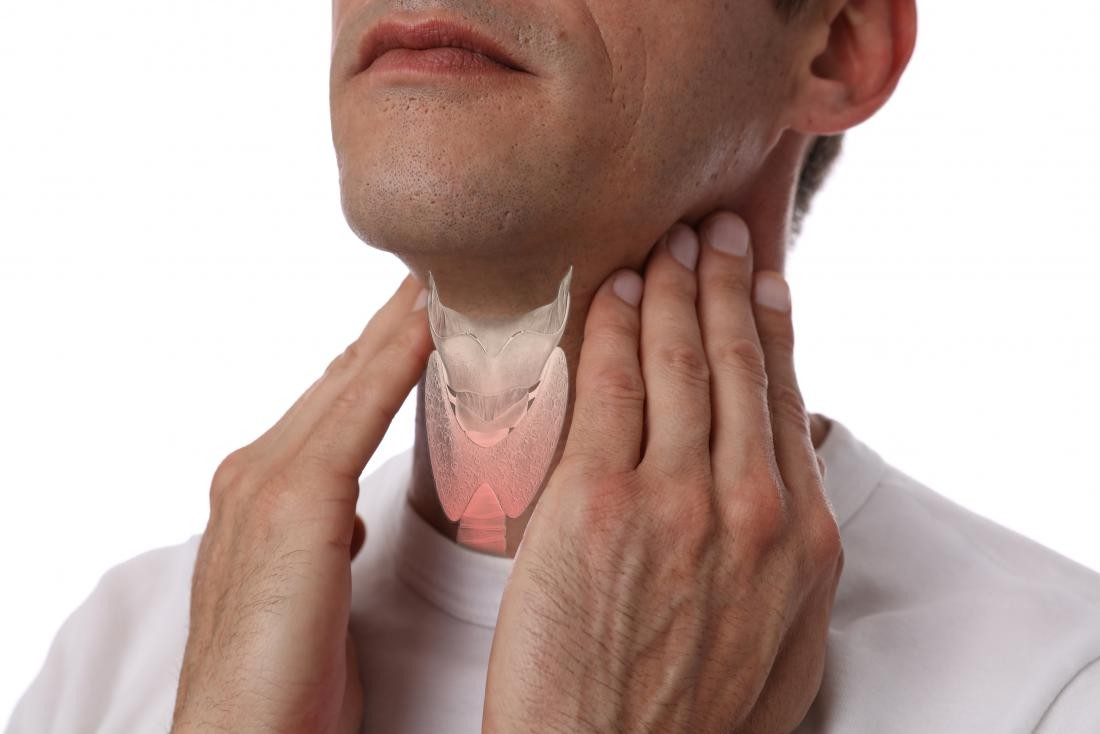 Disability Benefits for Thyroid Disease [2/2] - Thyroid Cancer